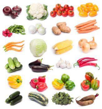 A diet to help Control Cholesterol levels